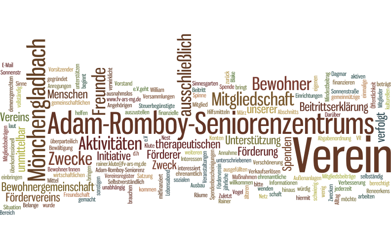 Unser Flyer mit Wordle